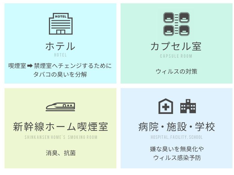 ホテル、カプセル室、新幹線ホーム喫煙室、病院、施設、学校で導入されています
