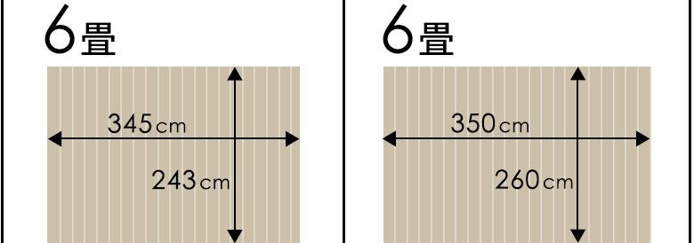 団地間6畳、江戸間6畳