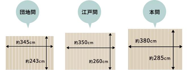 団地間 江戸間 本間 同じ6畳でもサイズが違う