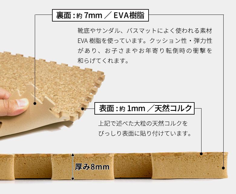 EVA樹脂を使っており、クッション性・弾力性があり赤ちゃんやお年寄りの転倒時の7衝撃を和らげてくれます